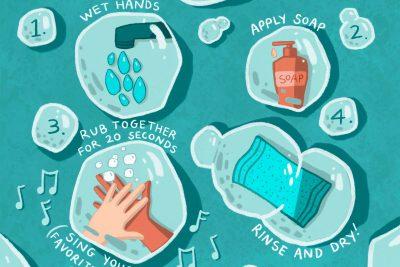 Ein Schaubild im Comicstil, dass das richtige Händewaschen erklärt.
